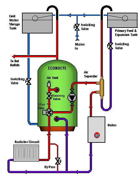 schemat Water Heater Thermostat Schematic Diagram on water heater piping schematic, electric water heater pipe diagram, transformer schematic diagram, water heater plumbing diagram,